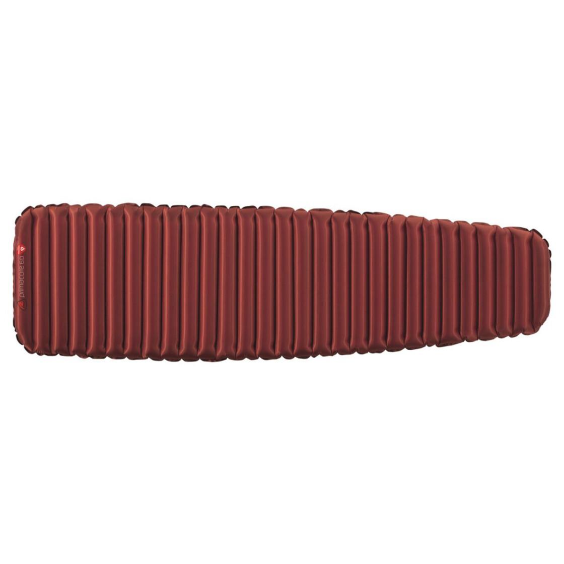 robens luftmatratze 39 prima core 39 outdoor ausr stung rucks cke ca. Black Bedroom Furniture Sets. Home Design Ideas